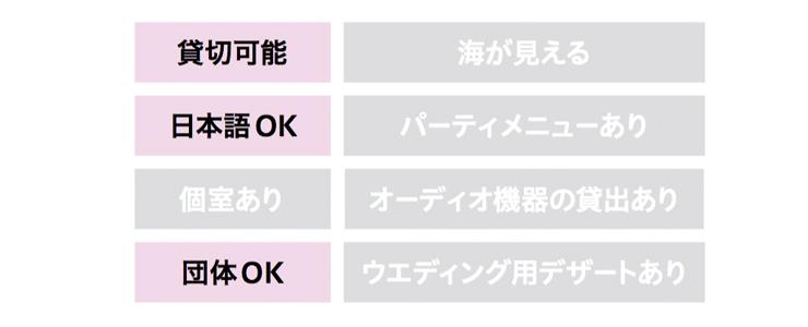 貸切可能、日本語OK、団体OK