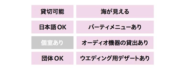 貸切可能、海が見える、日本語OK、パーティメニューあり、オーディオ機器の貸出あり、団体OK、ウエディング用デザートあり